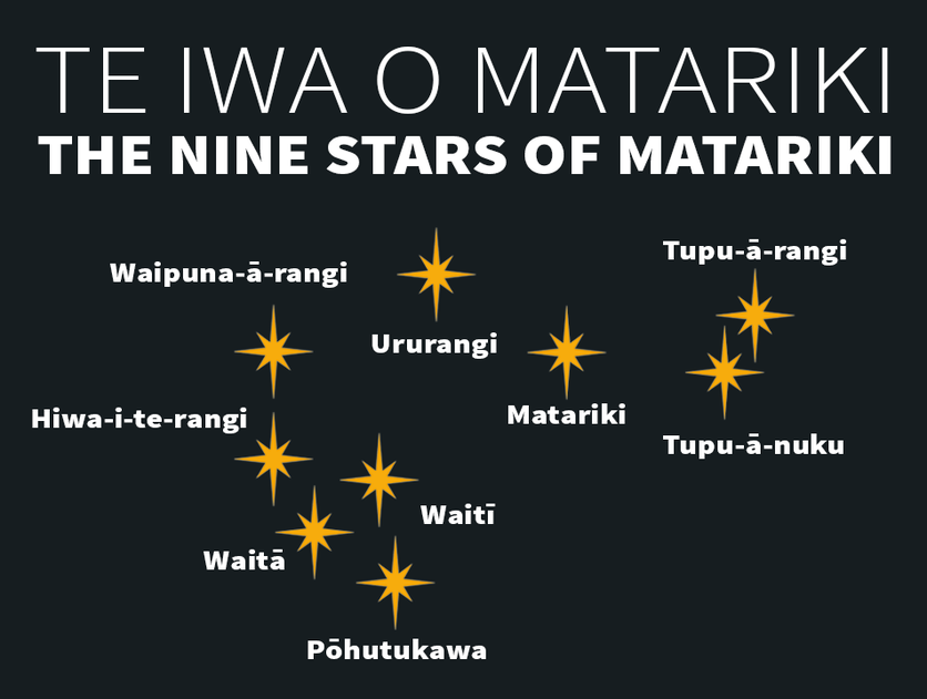 Matariki-Graphic-With-Title_KCC